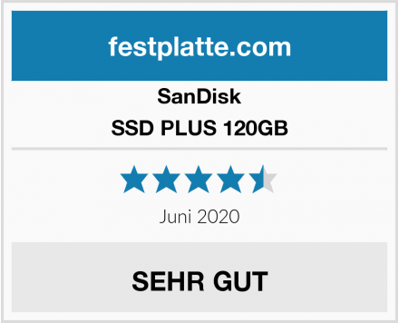 SanDisk SSD PLUS 120GB Test